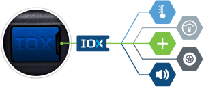 Fleet Management - iox Expansion