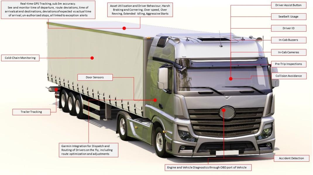 GEOTAB Fleet Management Trucking Solutions